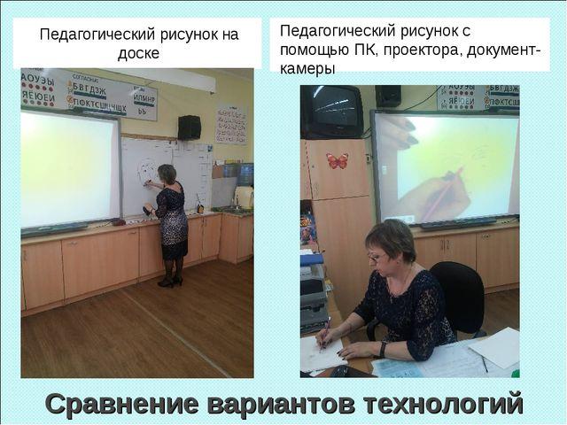 Сравнение вариантов технологий Педагогический рисунок на доске Педагогический...