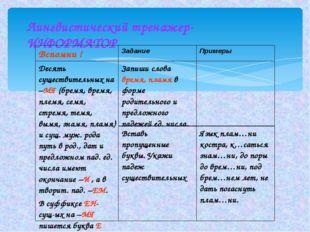 Лингвистический тренажер- ИНФОРМАТОР Вспомни ! ЗаданиеПримеры Десять сущест