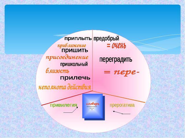словарь  словарь