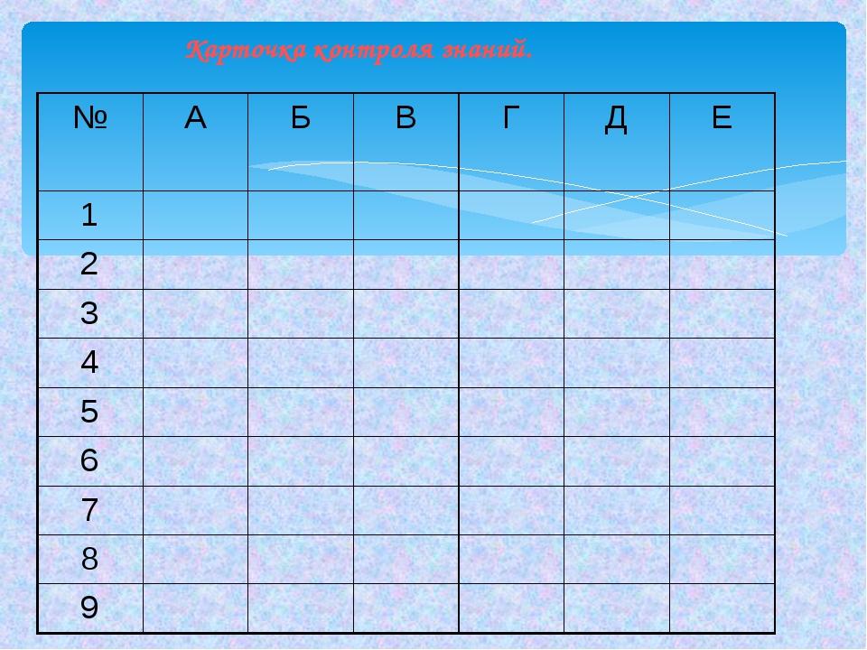Карточка контроля знаний. № АБВГДЕ 1 2 3 4 5...