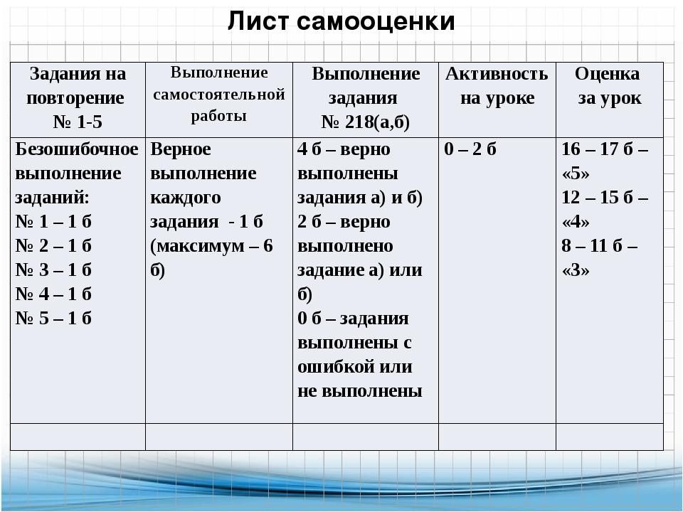 Лист самооценки Задания на повторение № 1-5 Выполнениесамостоятельнойработы В...