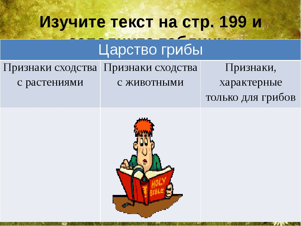 Изучите текст на стр. 199 и заполните таблицу: Царство грибы Признаки сходств...