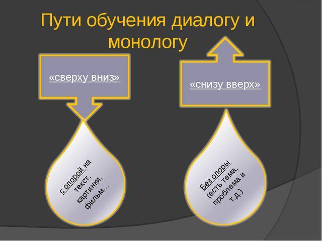 Пути обучения диалогу и монологу