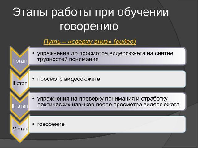 Этапы работы при обучении говорению Путь – «сверху вниз» (видео)
