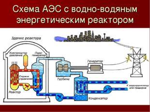 Схема АЭС с водно-водяным энергетическим реактором