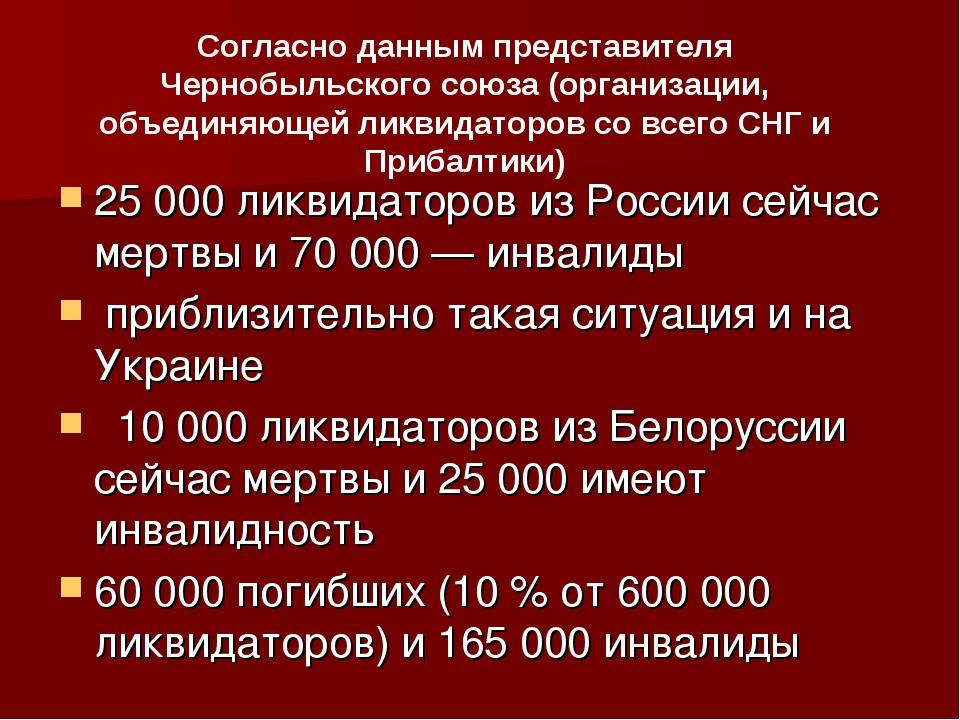 25 000 ликвидаторов из России сейчас мертвы и 70 000 — инвалиды приблизительн...