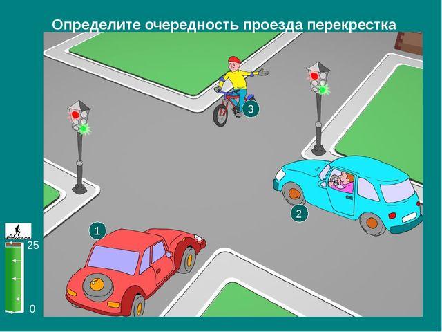 0 25 Определите очередность проезда перекрестка 1 3 2