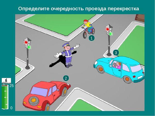 0 25 Определите очередность проезда перекрестка 1 2 3