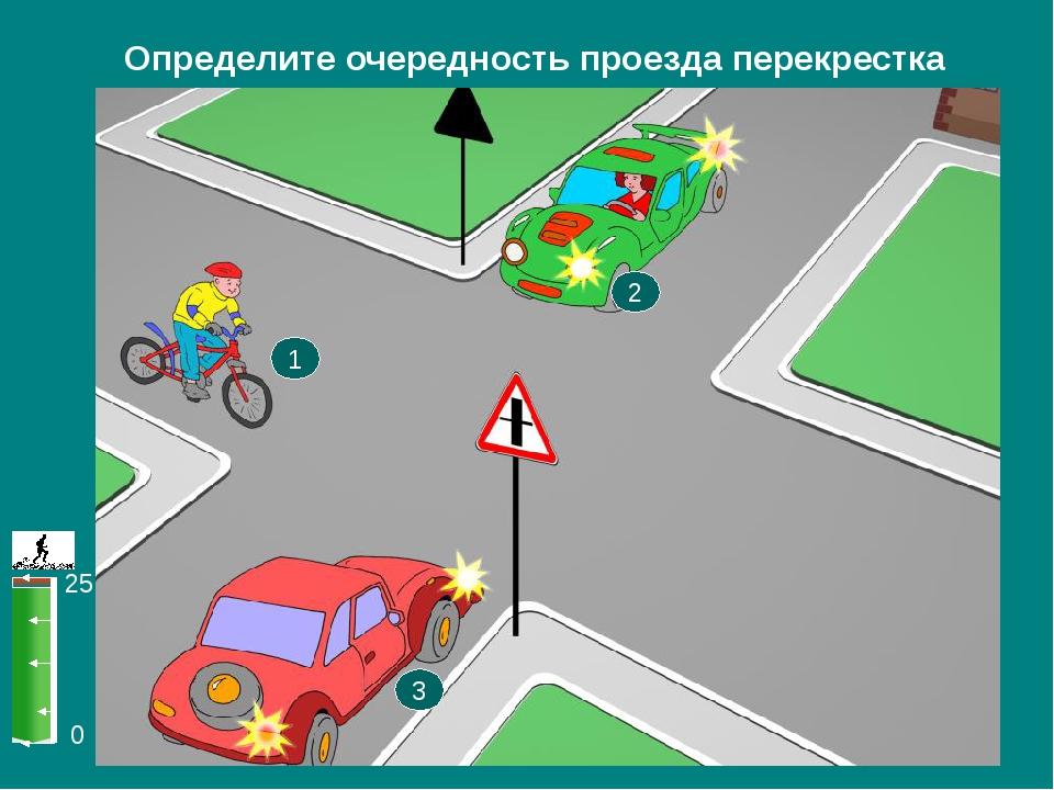 0 25 Определите очередность проезда перекрестка 2 3 1