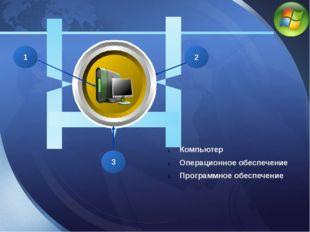 1 2 3 Компьютер  Операционное обеспечение Программное обеспечение LOGO