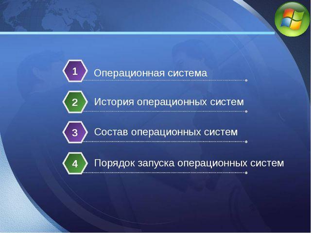 Операционная система 1 История операционных систем 2 Состав операционных сис...