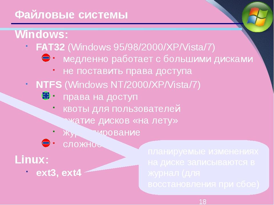 Файловые системы FAT32 (Windows 95/98/2000/XP/Vista/7) медленно работает с б...