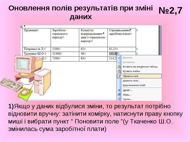 Оновлення полів результатів при зміні даних 1)Якщо у даних відбулися зміни, т...