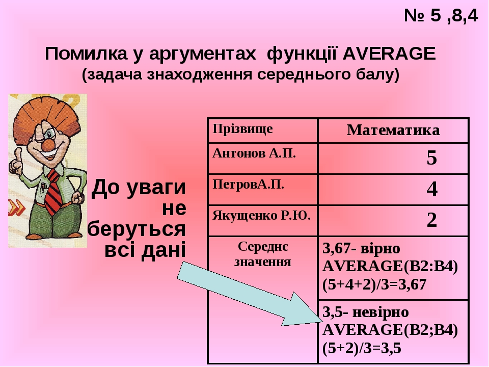 Помилка у аргументах функції AVERAGE (задача знаходження середнього балу) До...
