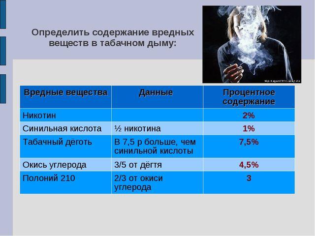 Определить содержание вредных веществ в табачном дыму: Вредные веществаДанны...