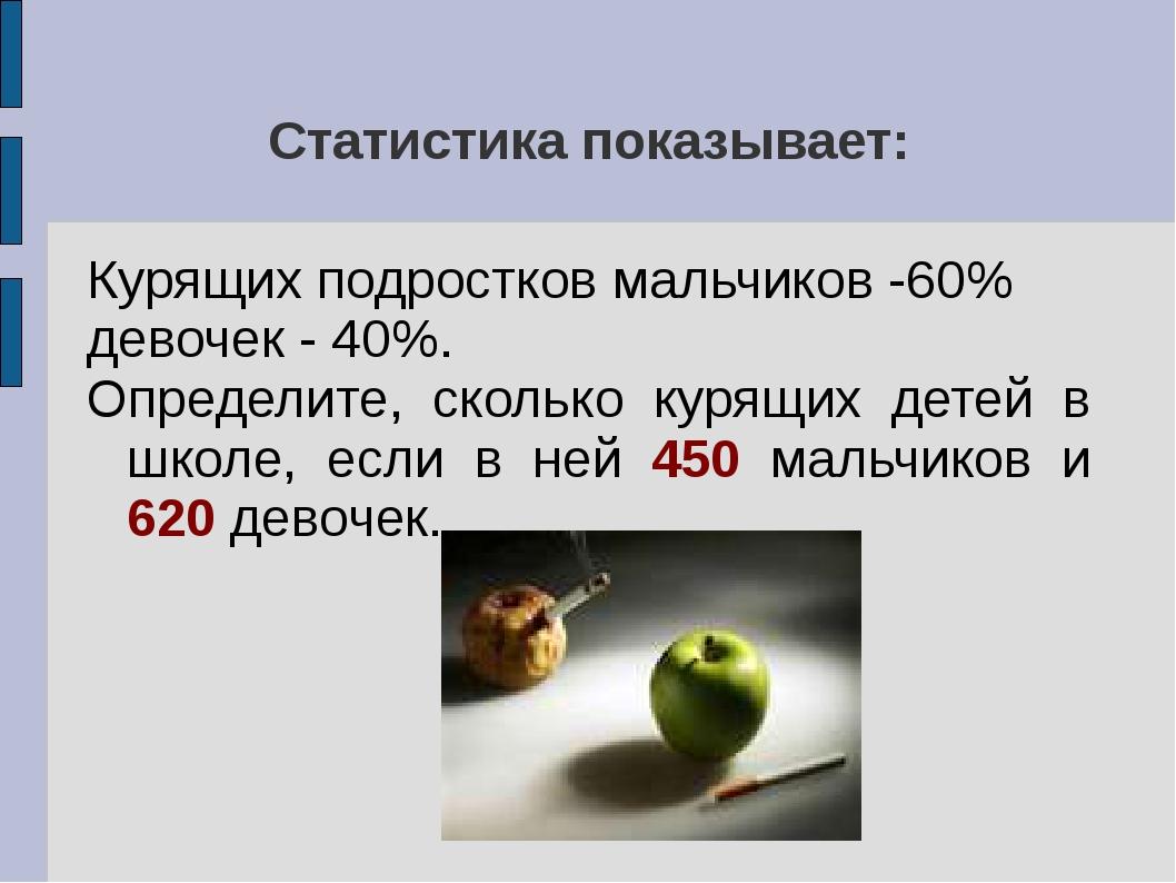 Статистика показывает: Курящих подростков мальчиков -60% девочек - 40%. Опред...