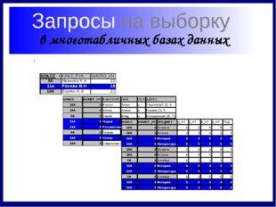 Запросы на выборку в многотабличных базах данных