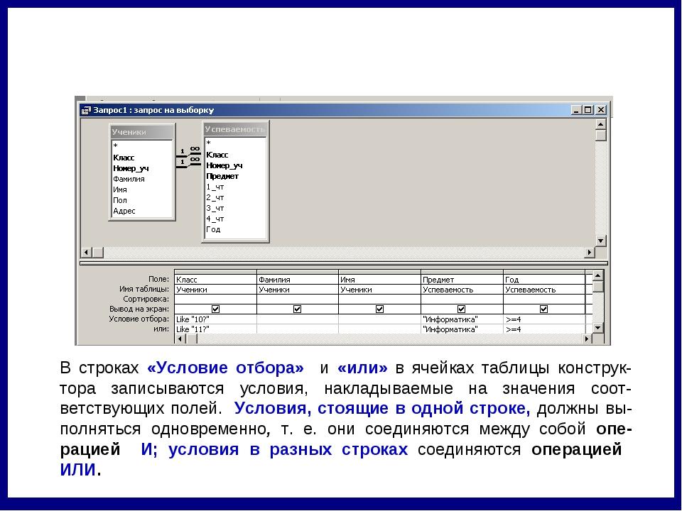 В строках «Условие отбора» и «или» в ячейках таблицы конструк-тора записывают...