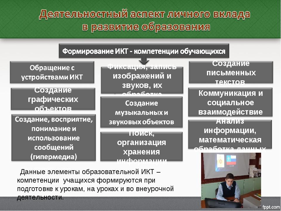 Данные элементы образовательной ИКТ – компетенции учащихся формируются при п...
