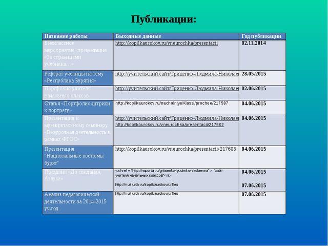 Публикации: Название работы Выходные данные Год публикации Внеклассное меропр...
