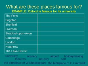 What are these places famous for? EXAMPLE: Oxford is famous for its universit