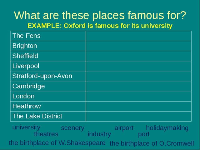 What are these places famous for? EXAMPLE: Oxford is famous for its universit...