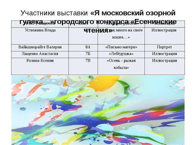 Участники выставки «Я московский озорной гуляка…»городского конкурса «Есенин...