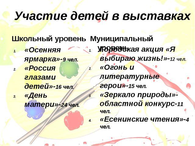 Участие детей в выставках Школьный уровень Муниципальный уровень «Осенняя яр...
