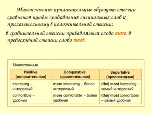 Многосложные прилагательные образуют степени сравнения путём прибавления сп