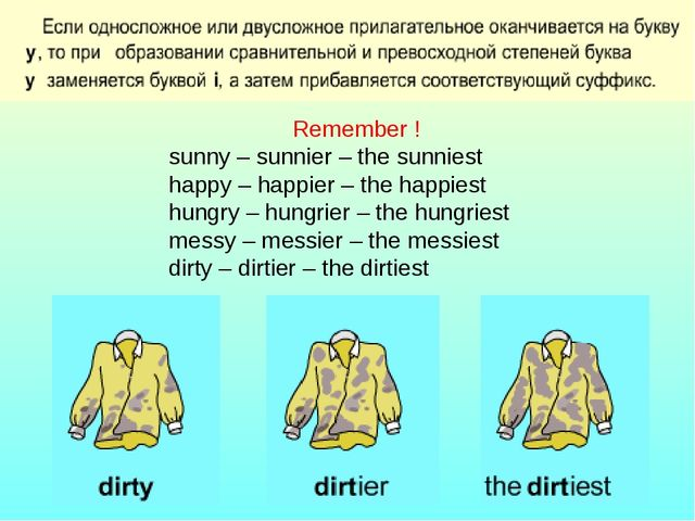 Remember ! sunny – sunnier – the sunniest happy – happier – the happiest hung...
