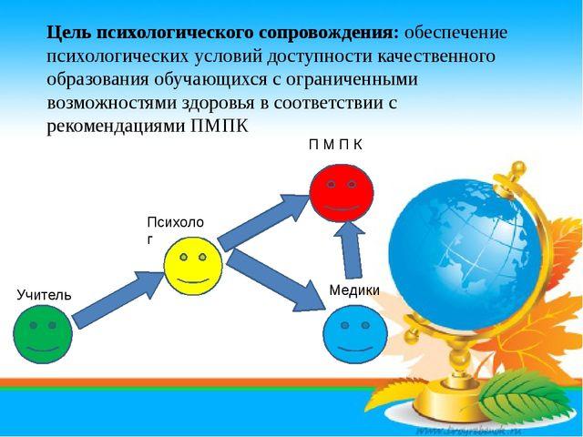 Учитель Психолог П М П К Медики Цель психологического сопровождения: обеспеч...