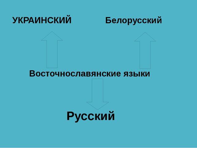 УКРАИНСКИЙ Белорусский Русский Восточнославянские языки