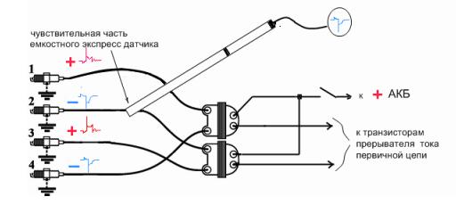 Методическая разработка лекции ТО и диагностирование современных двигателей