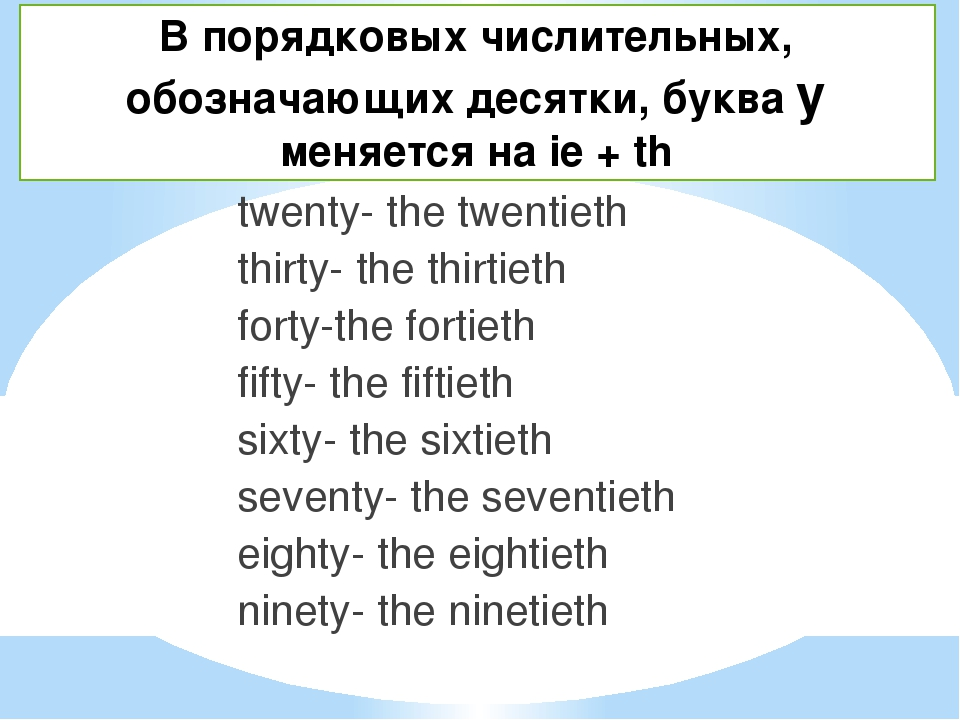 twenty- the twentieth thirty- the thirtieth forty-the fortieth fifty- the fif...