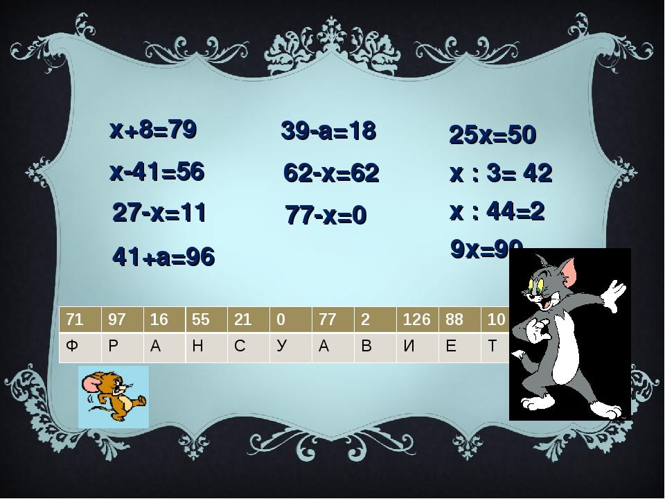 х-41=56 х+8=79 27-х=11 41+а=96 39-а=18 62-х=62 77-х=0 25х=50 х : 3= 42 х : 44...