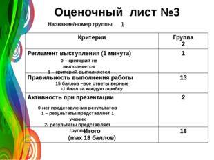 Оценочный лист №3 0 – критерий не выполняется 1 – критерий выполняется 0-нет