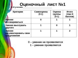 Оценочный лист №1 0 – умение не проявляется 1 – умение проявляется Ф.И.ученик