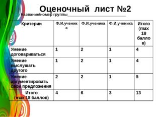 Оценочный лист №2 Название/номер группы___________________________ Критерии Ф