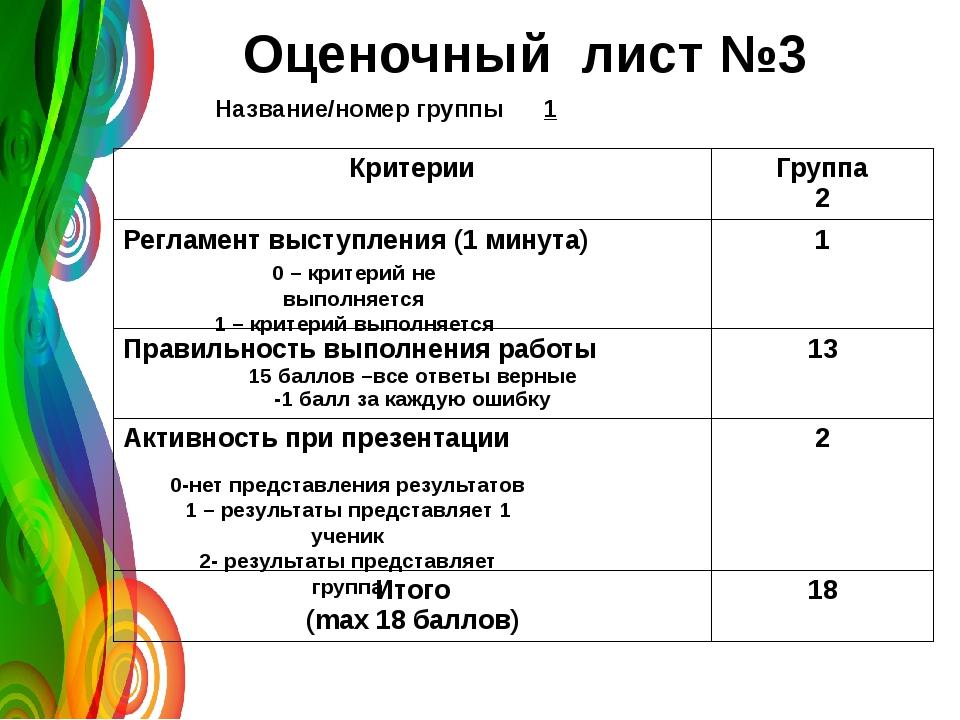 Оценочный лист №3 0 – критерий не выполняется 1 – критерий выполняется 0-нет...