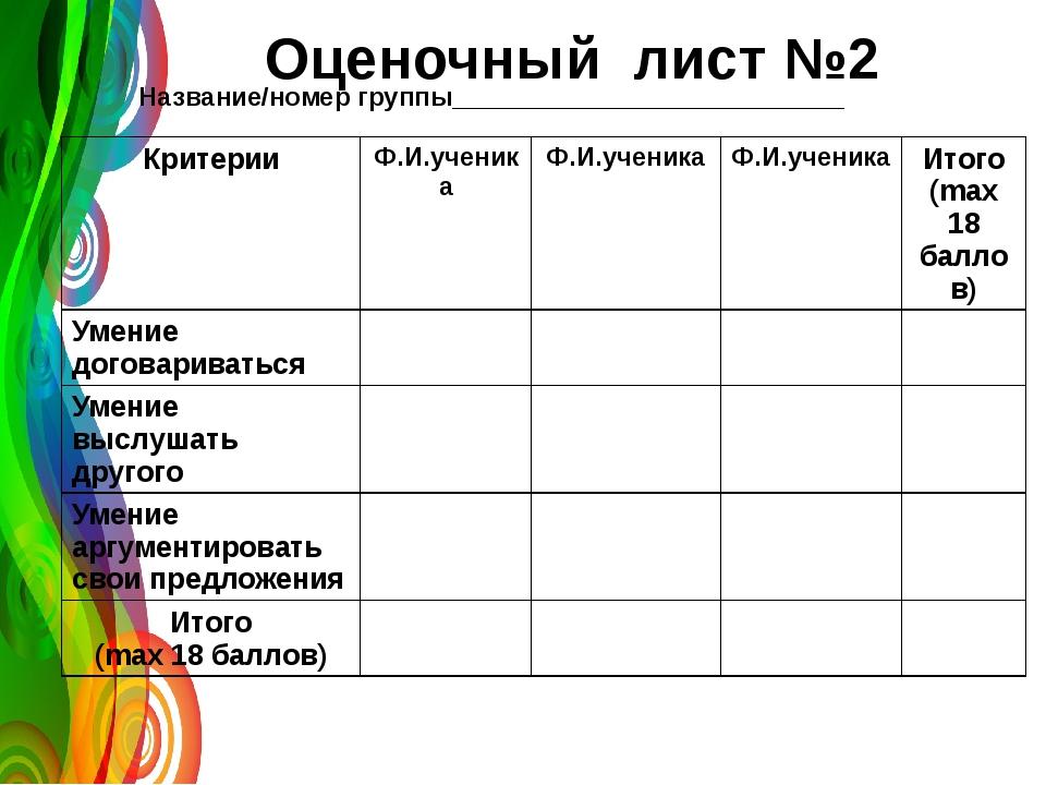Оценочный лист №2 Название/номер группы___________________________ Критерии Ф...