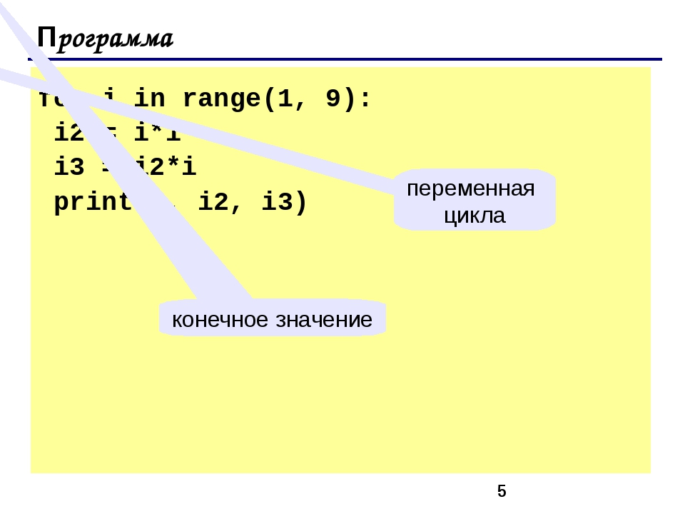 Программа for i in range(1, 9): i2 = i*i i3 = i2*i print(i, i2, i3) переменн...