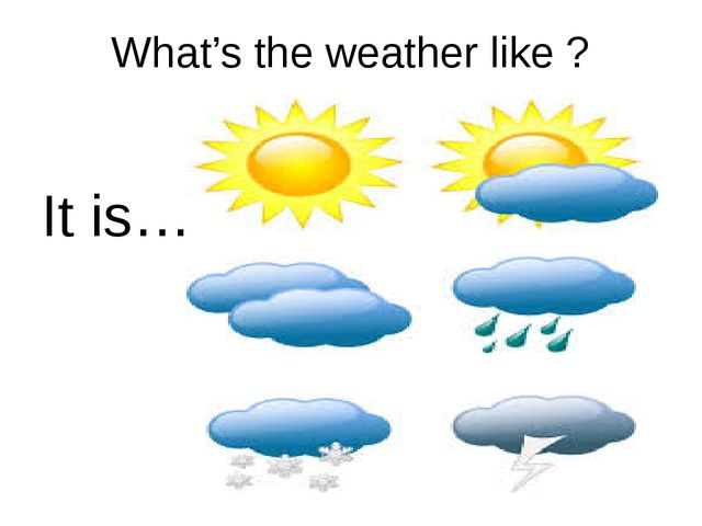 What's the weather like ? It is……