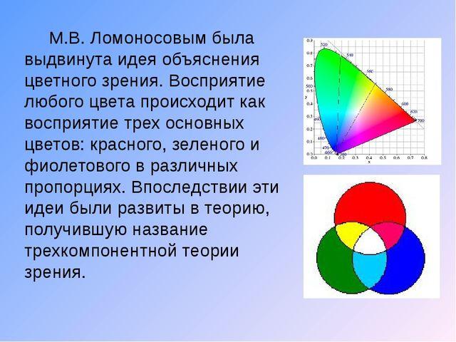 М.В. Ломоносовым была выдвинута идея объяснения цветного зрения. Восприятие...