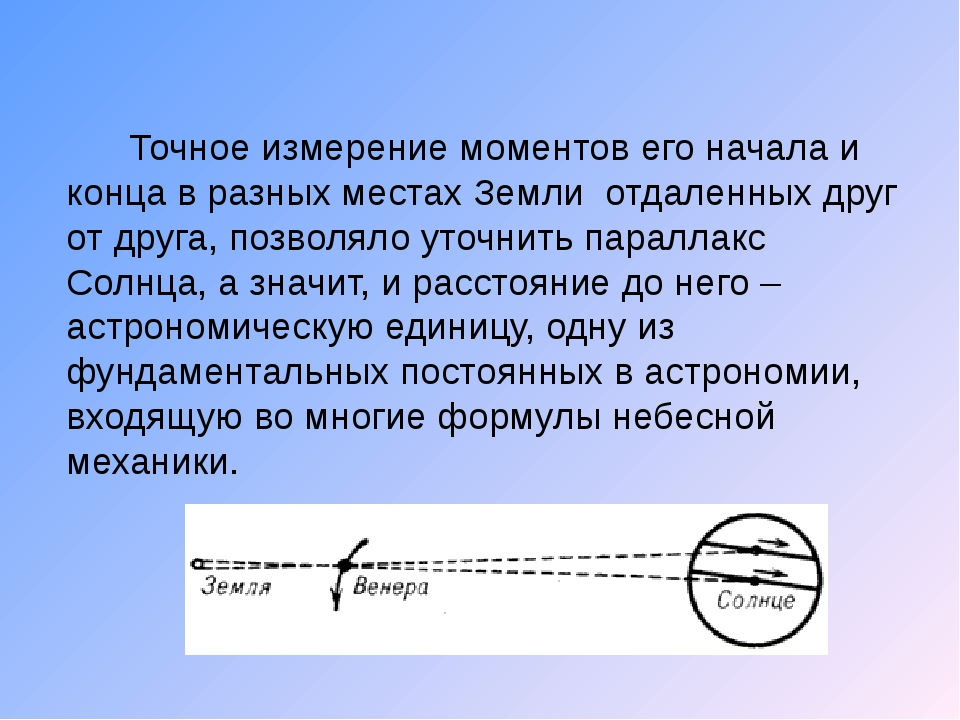 Точное измерение моментов его начала и конца в разных местах Земли отдаленны...