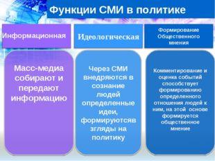 Функции СМИ в политике Масс-медиа собирают и передают информацию Через СМИ вн