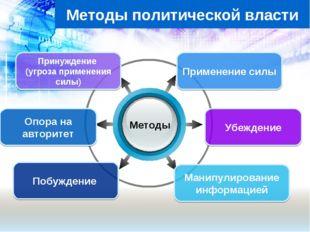Методы политической власти Принуждение (угроза применения силы) Применение си