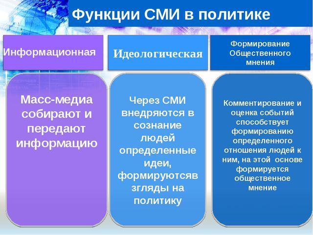 Функции СМИ в политике Масс-медиа собирают и передают информацию Через СМИ вн...