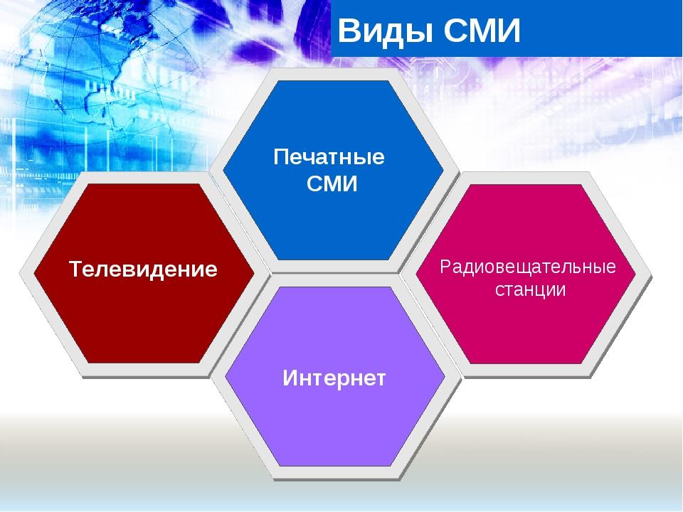 Виды СМИ Печатные СМИ Телевидение Радиовещательные станции