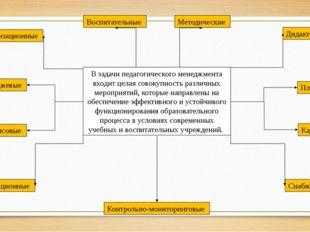 В задачи педагогического менеджмента входит целая совокупность различных меро