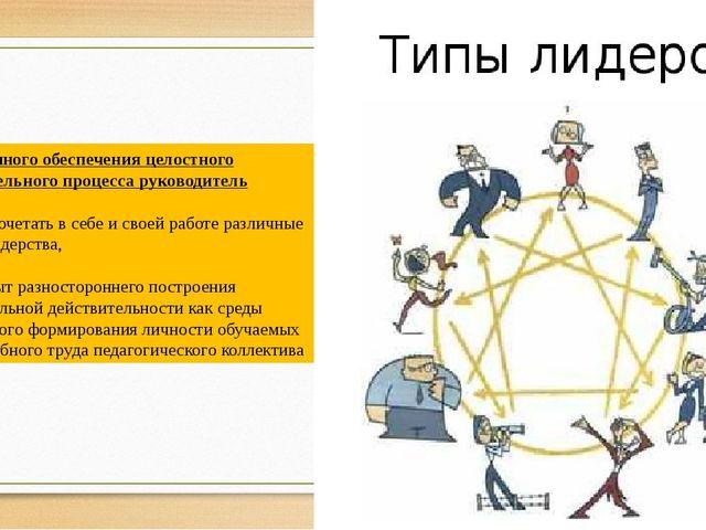 Для успешного обеспечения целостного образовательного процесса руководитель д...
